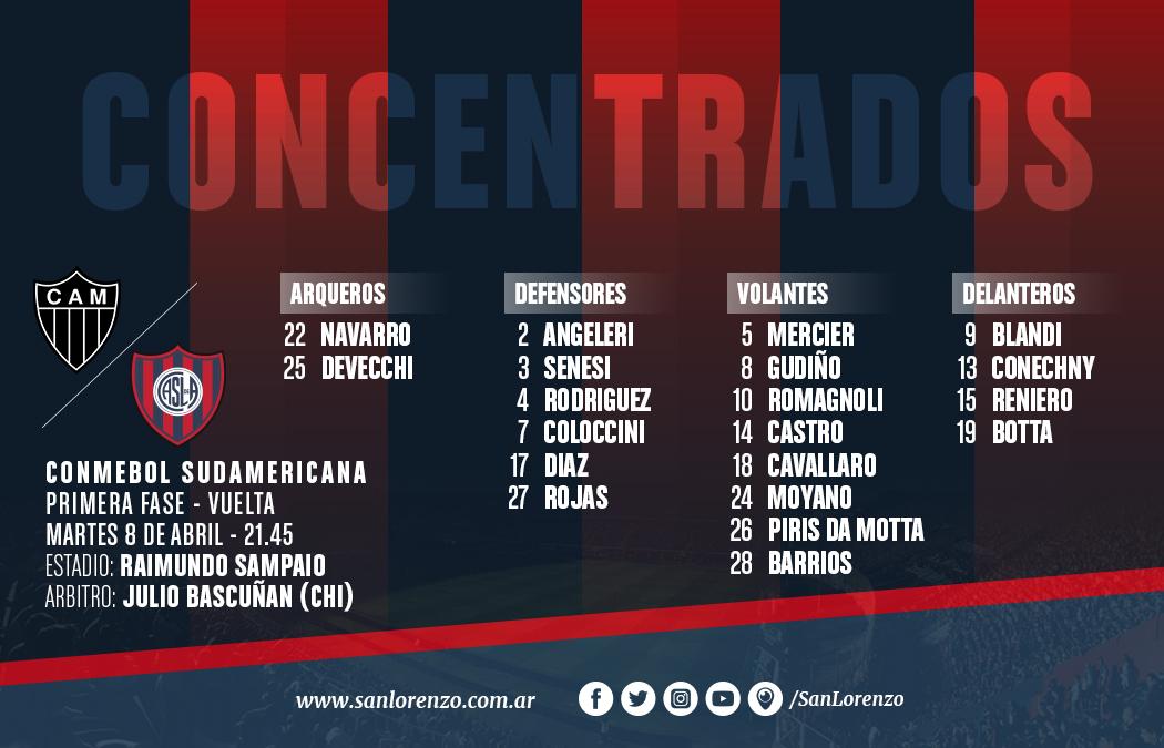 Atlético Mineiro-San Lorenzo, por la Copa Sudamericana: Hora, TV y formaciones